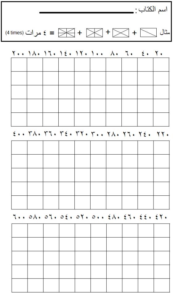 memorization chart